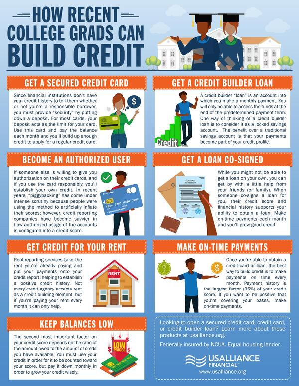 How Recent College Grads can Build Credit