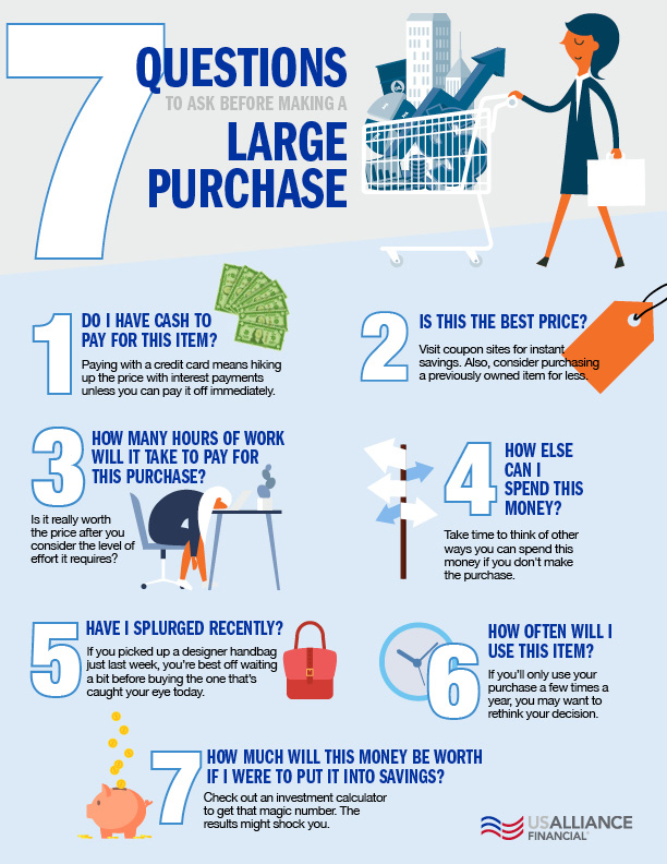 usalliance-large-purchase-infographic