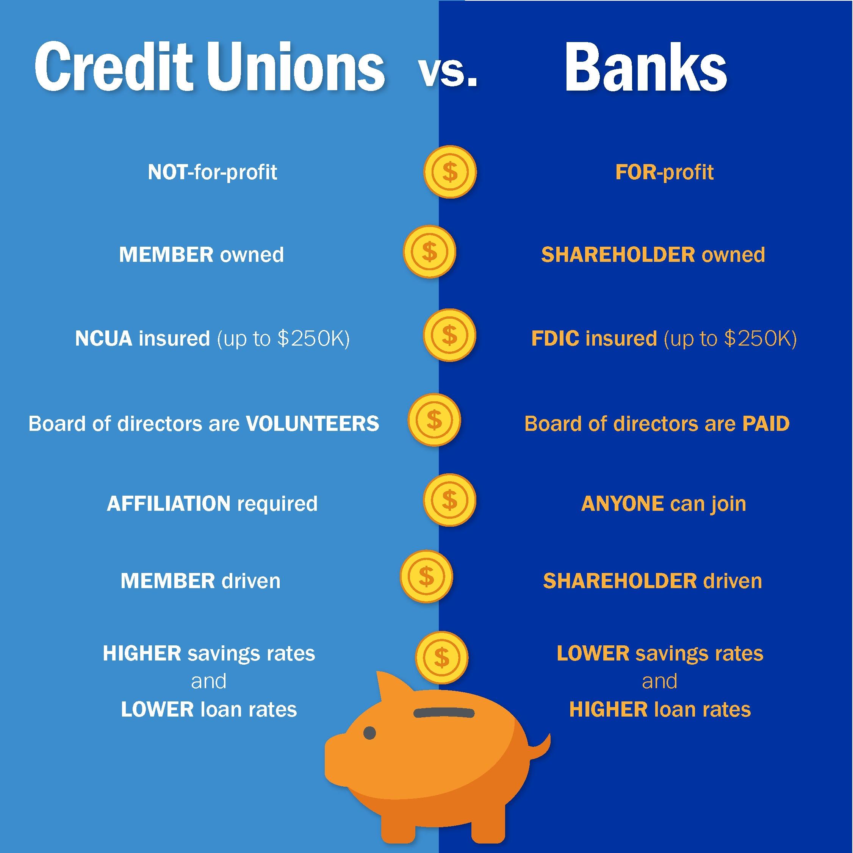 creditunion vs bank infographic